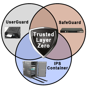 Trusted Layer Zero